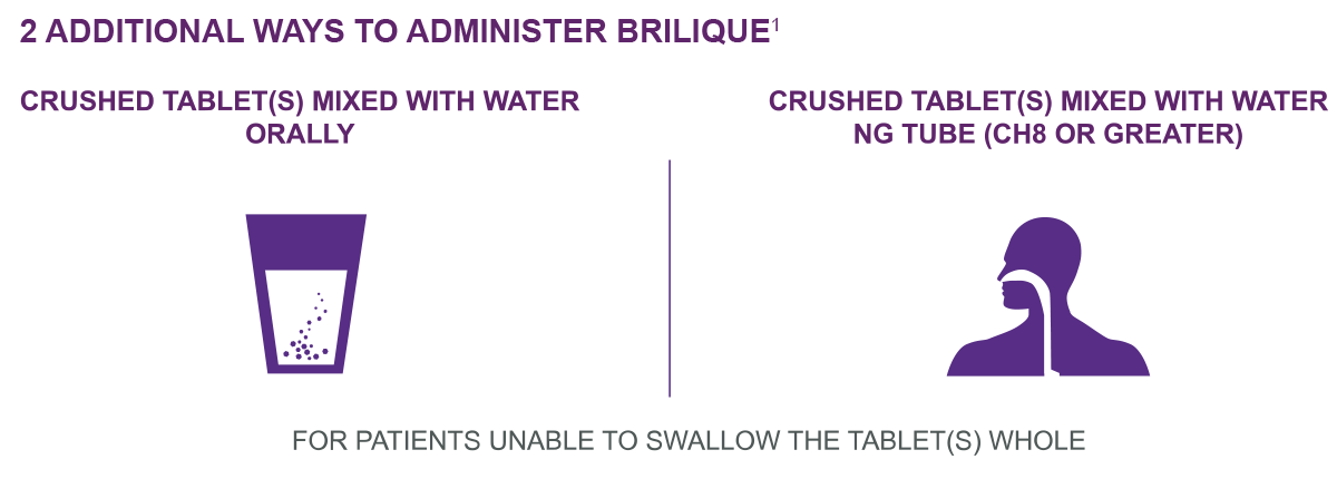 BRILIQUE has two routes of administration for patients unable to swallow whole tablets