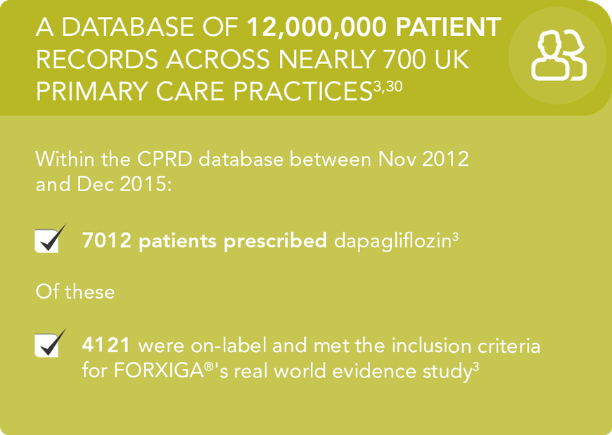 A database of 12,000,000 patient records