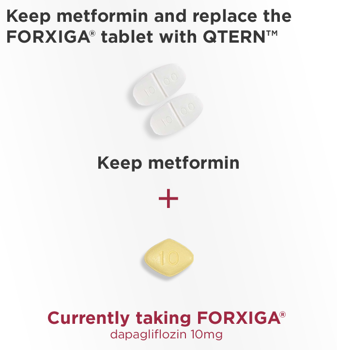 Keep metformin and replace Forxiga tablet with Qtern